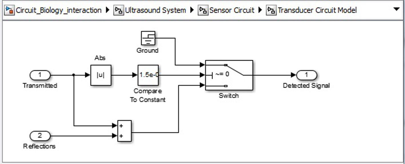 A Non Invasive Detection And Monitoring Of Intracranial Pressure Optical Liquid Sensor Circuit Proximity Detect Human Click For Large Image Figure 10 Ultrasound System